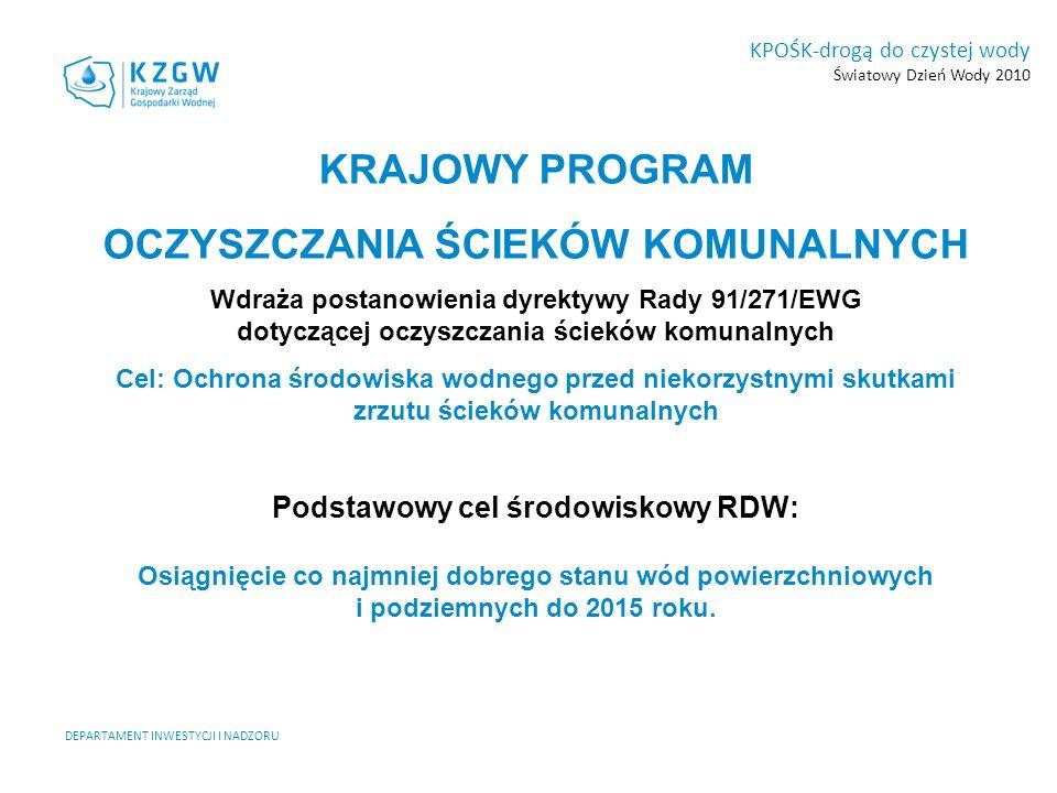 KPOŚK-drogą do czystej wody Światowy Dzień Wody 2010 DEPARTAMENT INWESTYCJI I NADZORU KRAJOWY PROGRAM OCZYSZCZANIA ŚCIEKÓW KOMUNALNYCH Wdraża postanow
