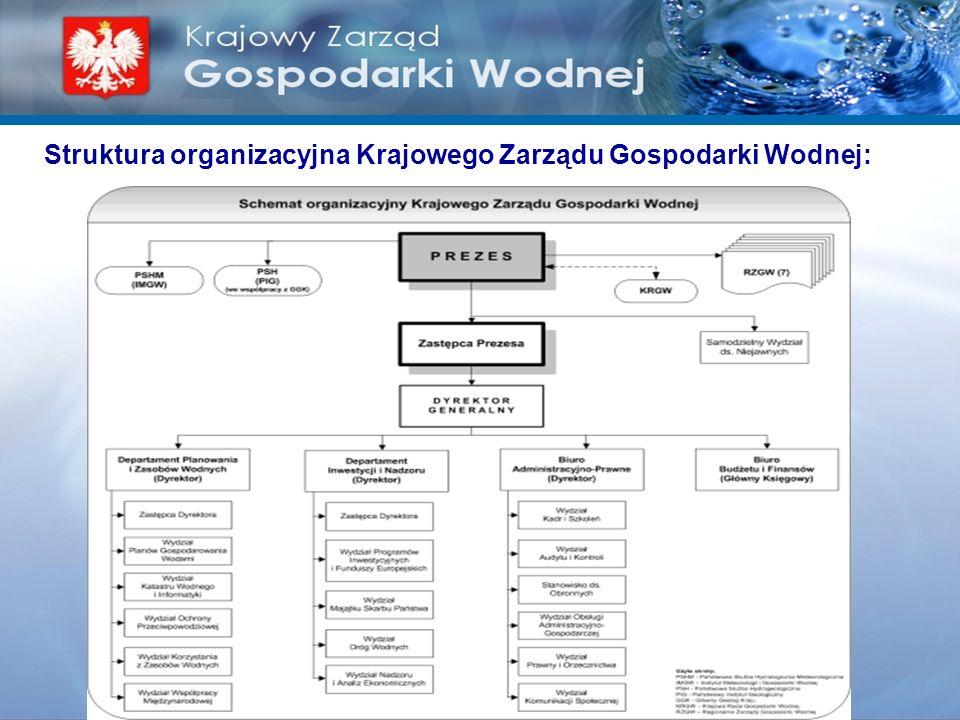 Struktura organizacyjna Krajowego Zarządu Gospodarki Wodnej: