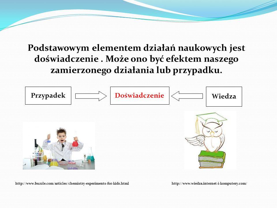 http://www.buzzle.com/articles/chemistry-experiments-for-kids.html http://www.wiedza.internet-i-komputery.com/ Źźródła PrzypadekDoświadczenie Wiedza P