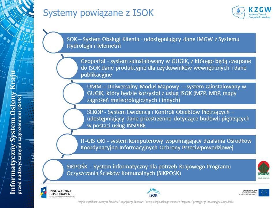 Systemy powiązane z ISOK SOK – System Obsługi Klienta - udostępniający dane IMGW z Systemu Hydrologii i Telemetrii Geoportal - system zainstalowany w