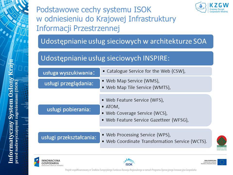 Podstawowe cechy systemu ISOK w odniesieniu do Krajowej Infrastruktury Informacji Przestrzennej Udostępnianie usług sieciowych w architekturze SOAUdos
