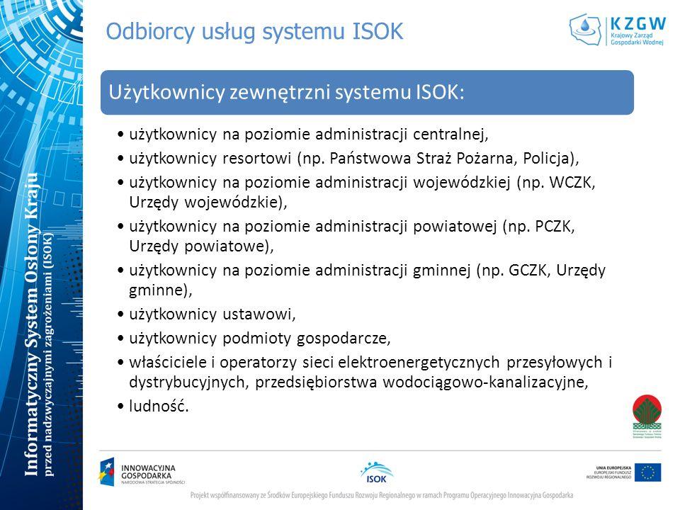 Odbiorcy usług systemu ISOK Użytkownicy zewnętrzni systemu ISOK: użytkownicy na poziomie administracji centralnej, użytkownicy resortowi (np. Państwow