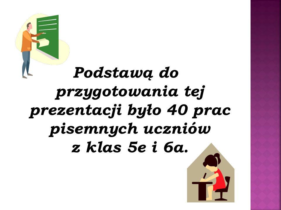 Podstawą do przygotowania tej prezentacji było 40 prac pisemnych uczniów z klas 5e i 6a.