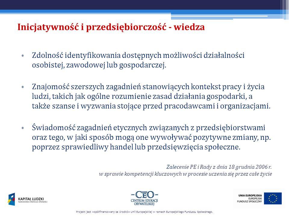 Inicjatywność i przedsiębiorczość - umiejętności Umiejętności zarządzania projektami (np.