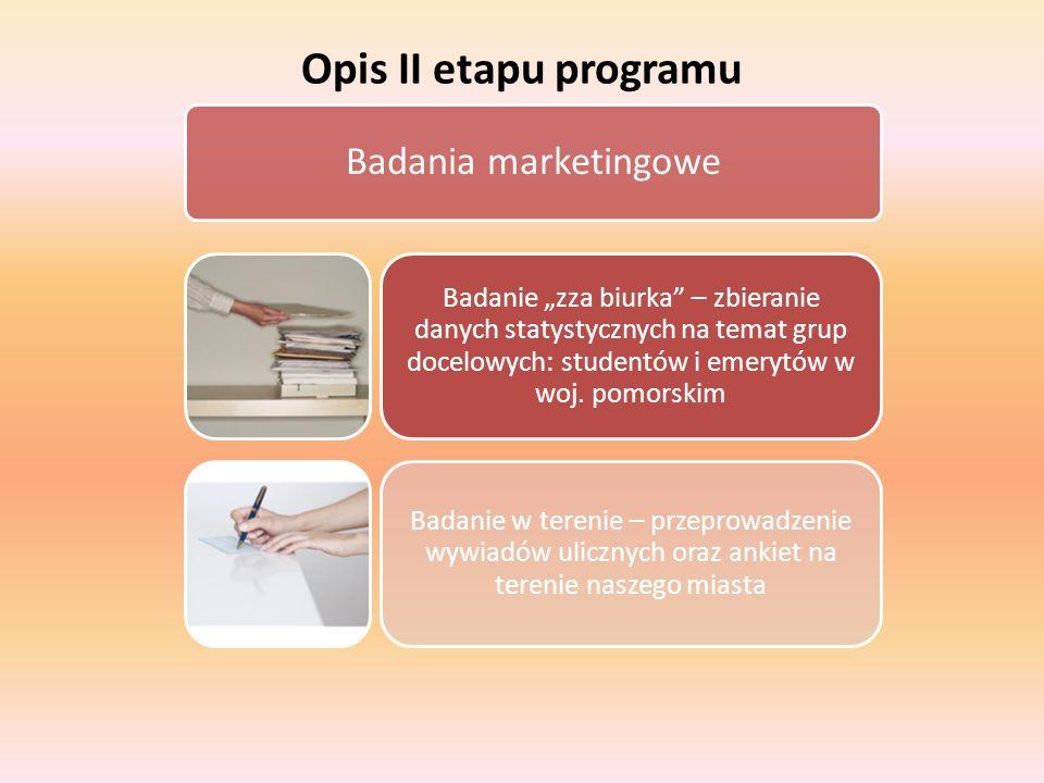 Opis II etapu programu Badania marketingowe Badanie zza biurka – zbieranie danych statystycznych na temat grup docelowych: studentów i emerytów w woj.