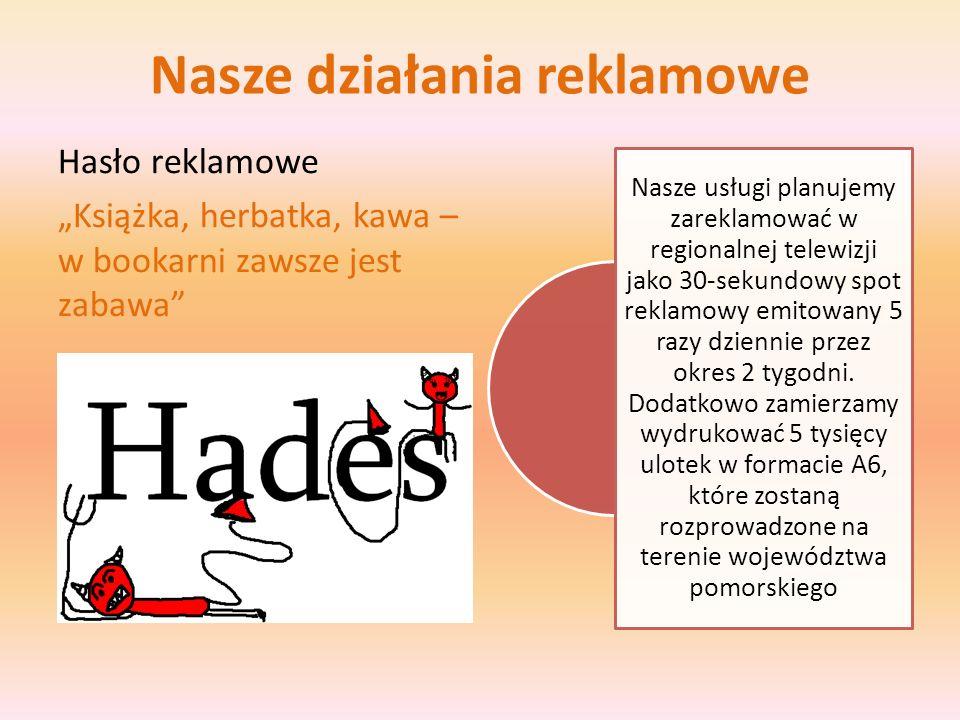 Bibliografia Zdjęcia: pochodzą z prywatnych zbiorów autorów, cliparty pobrano ze strony http://office.microsoft.com/plhttp://office.microsoft.com/pl Literatura: Kompendium przedsiębiorczości, Warszawa 2008, Z.