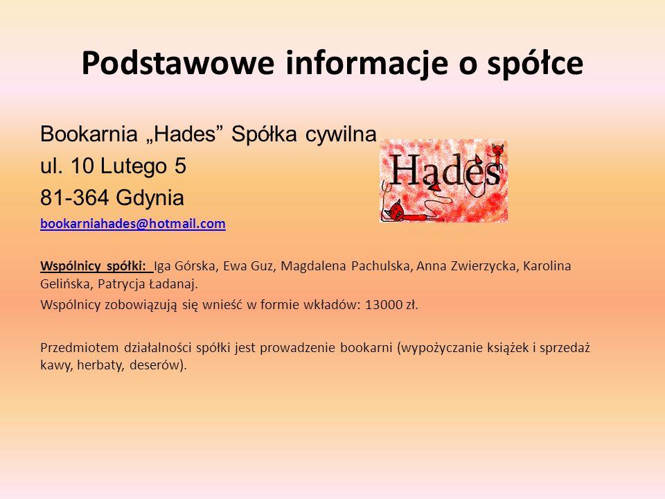 Podstawowe informacje o spółce Bookarnia Hades Spółka cywilna ul. 10 Lutego 5 81-364 Gdynia bookarniahades@hotmail.com Wspólnicy spółki: Iga Górska, E