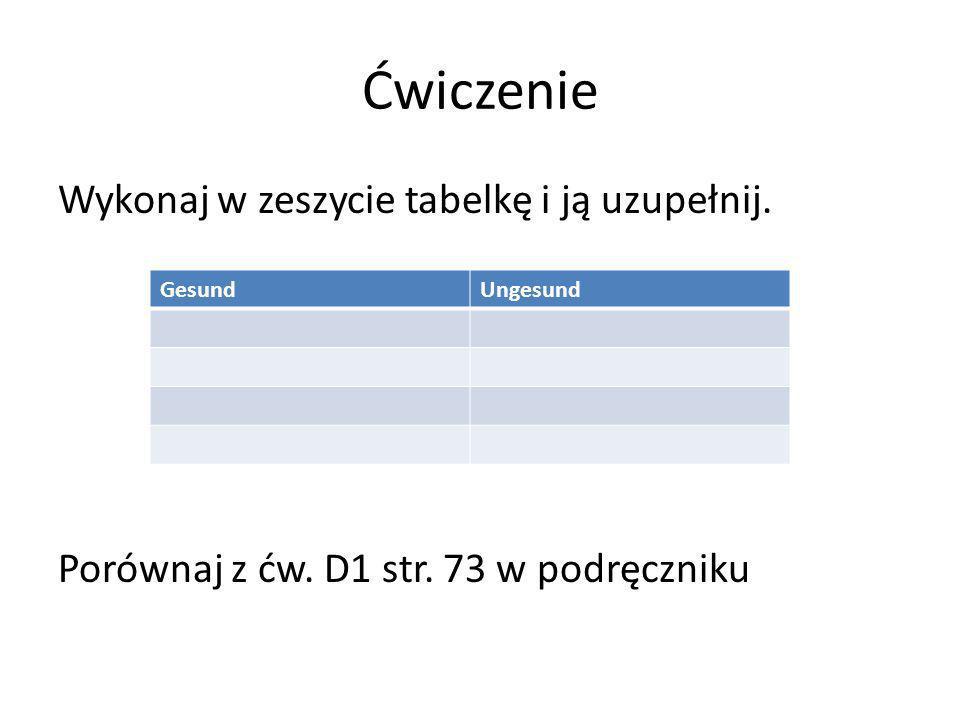 Ćwiczenie Wykonaj w zeszycie tabelkę i ją uzupełnij. Porównaj z ćw. D1 str. 73 w podręczniku GesundUngesund