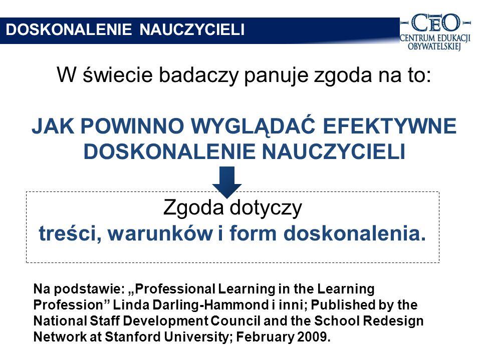 ZASADA 2 - WARUNKI Zintegrowanie doskonalenia z planowanymi w szkole zmianami Zmiany wprowadza dyrektor szkoły - Studia Podyplomowe Liderów Oświaty (z PAFW, Collegium Civitas, OSKKO ) Udział dyrektora we wszystkich projektach (np.
