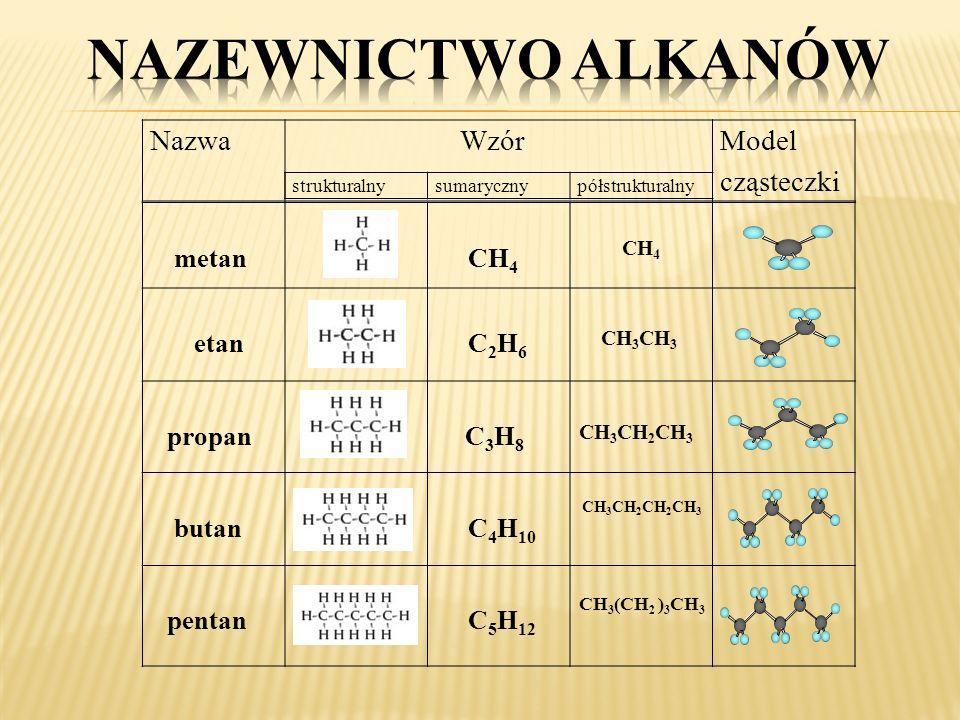 metan CH 4 etan C2H6 C2H6 CH 3 CH 3 propan C 3 H 8 CH 3 CH 2 CH 3 butan C 4 H 10 CH 3 CH 2 CH 2 CH 3 pentan C 5 H 12 CH 3 (CH 2 ) 3 CH 3 Nazwa WzórMod