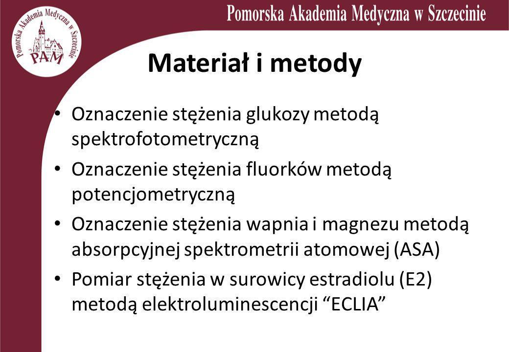 Materiał i metody Oznaczenie stężenia glukozy metodą spektrofotometryczną Oznaczenie stężenia fluorków metodą potencjometryczną Oznaczenie stężenia wa