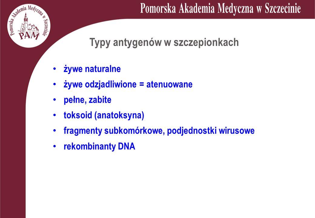 Typy antygenów w szczepionkach żywe naturalne żywe odzjadliwione = atenuowane pełne, zabite toksoid (anatoksyna) fragmenty subkomórkowe, podjednostki wirusowe rekombinanty DNA