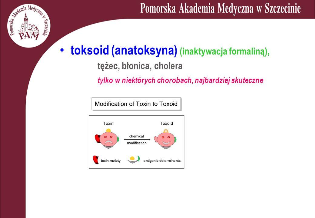 toksoid (anatoksyna) (inaktywacja formaliną), tężec, błonica, cholera tylko w niektórych chorobach, najbardziej skuteczne