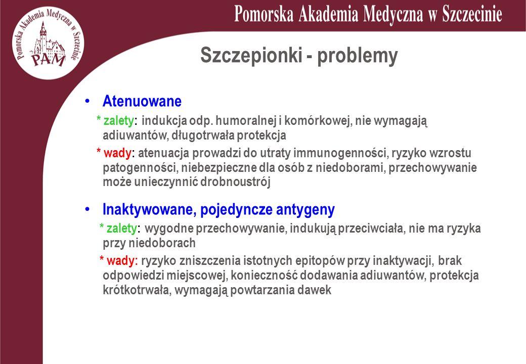 Szczepionki - problemy Atenuowane * zalety: indukcja odp. humoralnej i komórkowej, nie wymagają adiuwantów, długotrwała protekcja * wady: atenuacja pr
