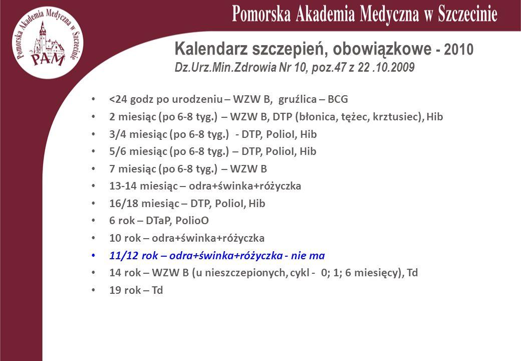 Kalendarz szczepień, obowiązkowe - 2010 Dz.Urz.Min.Zdrowia Nr 10, poz.47 z 22.10.2009 <24 godz po urodzeniu – WZW B, gruźlica – BCG 2 miesiąc (po 6-8 tyg.) – WZW B, DTP (błonica, tężec, krztusiec), Hib 3/4 miesiąc (po 6-8 tyg.) - DTP, PolioI, Hib 5/6 miesiąc (po 6-8 tyg.) – DTP, PolioI, Hib 7 miesiąc (po 6-8 tyg.) – WZW B 13-14 miesiąc – odra+świnka+różyczka 16/18 miesiąc – DTP, PolioI, Hib 6 rok – DTaP, PolioO 10 rok – odra+świnka+różyczka 11/12 rok – odra+świnka+różyczka - nie ma 14 rok – WZW B (u nieszczepionych, cykl - 0; 1; 6 miesięcy), Td 19 rok – Td