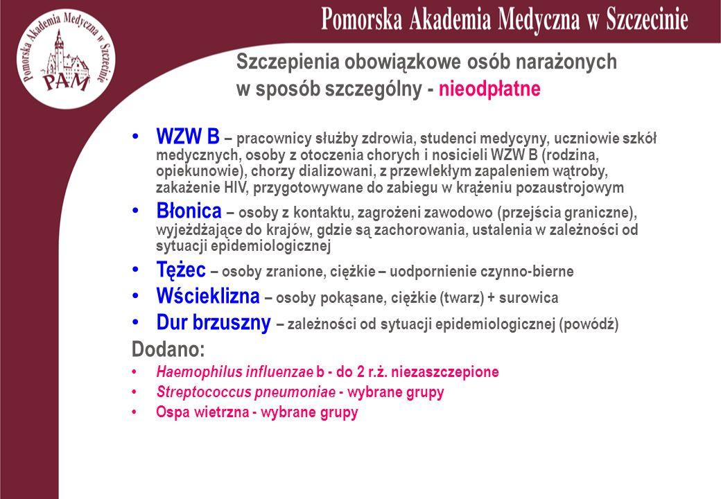 Szczepienia obowiązkowe osób narażonych w sposób szczególny - nieodpłatne WZW B – pracownicy służby zdrowia, studenci medycyny, uczniowie szkół medycz