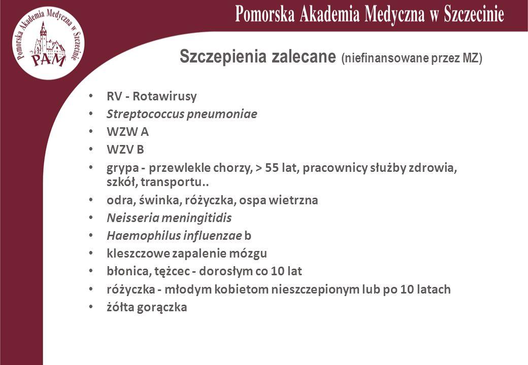 Szczepienia zalecane (niefinansowane przez MZ) RV - Rotawirusy Streptococcus pneumoniae WZW A WZV B grypa - przewlekle chorzy, > 55 lat, pracownicy służby zdrowia, szkół, transportu..