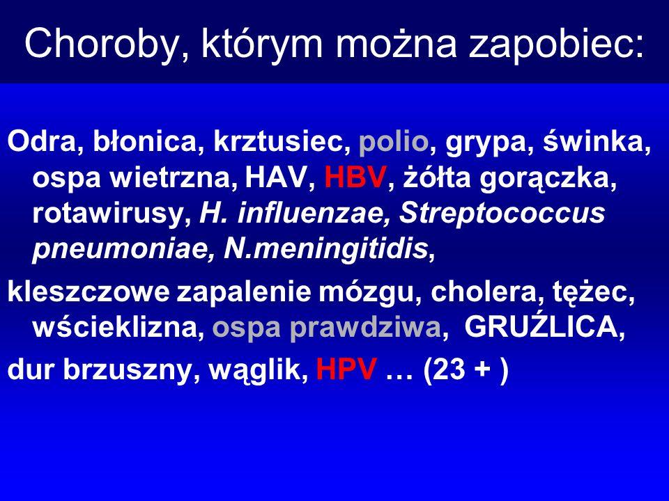 Choroby, którym można zapobiec: Odra, błonica, krztusiec, polio, grypa, świnka, ospa wietrzna, HAV, HBV, żółta gorączka, rotawirusy, H. influenzae, St