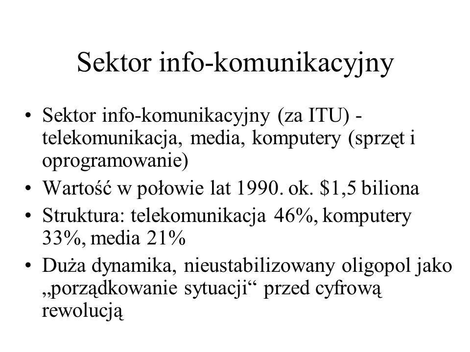 Sektor info-komunikacyjny Sektor info-komunikacyjny (za ITU) - telekomunikacja, media, komputery (sprzęt i oprogramowanie) Wartość w połowie lat 1990.