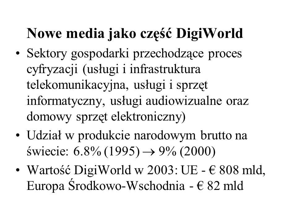 Nowe media jako część DigiWorld Sektory gospodarki przechodzące proces cyfryzacji (usługi i infrastruktura telekomunikacyjna, usługi i sprzęt informat
