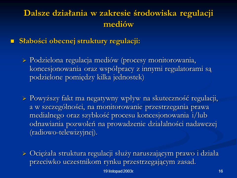 1619 listopad 2003r. Dalsze działania w zakresie środowiska regulacji mediów Słabości obecnej struktury regulacji: Słabości obecnej struktury regulacj