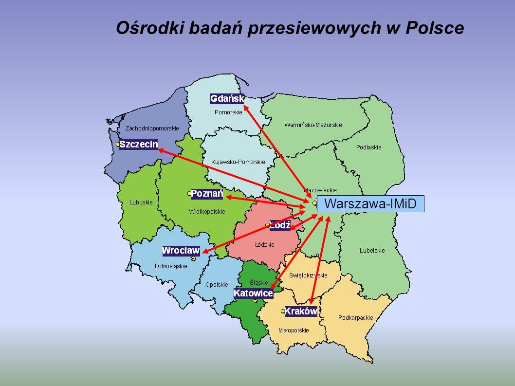 Ośrodki badań przesiewowych w Polsce Warszawa-IMiD