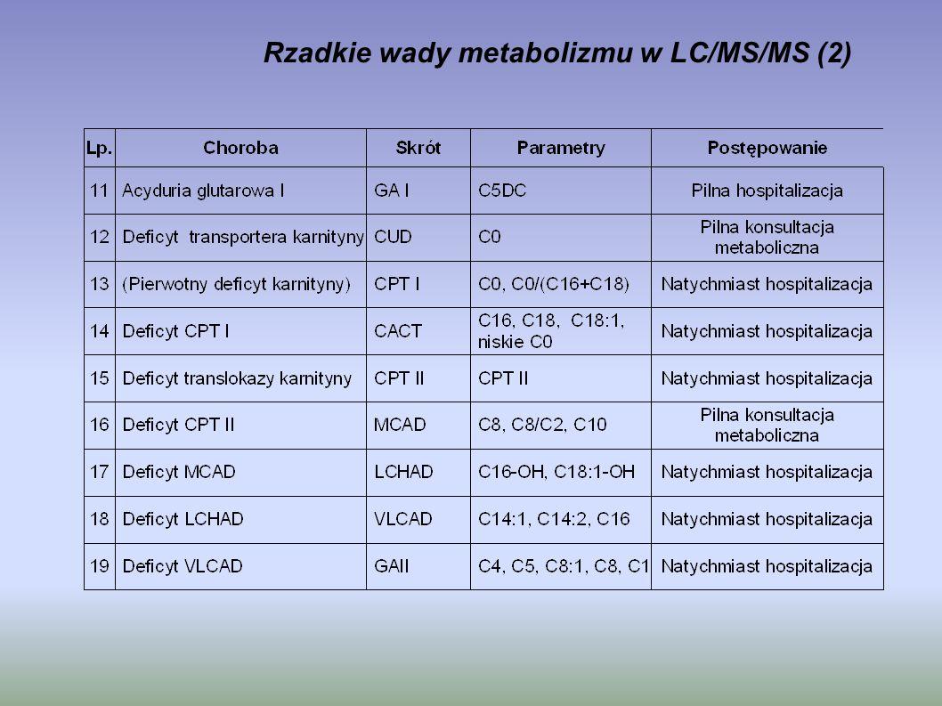 Rzadkie wady metabolizmu w LC/MS/MS (2)
