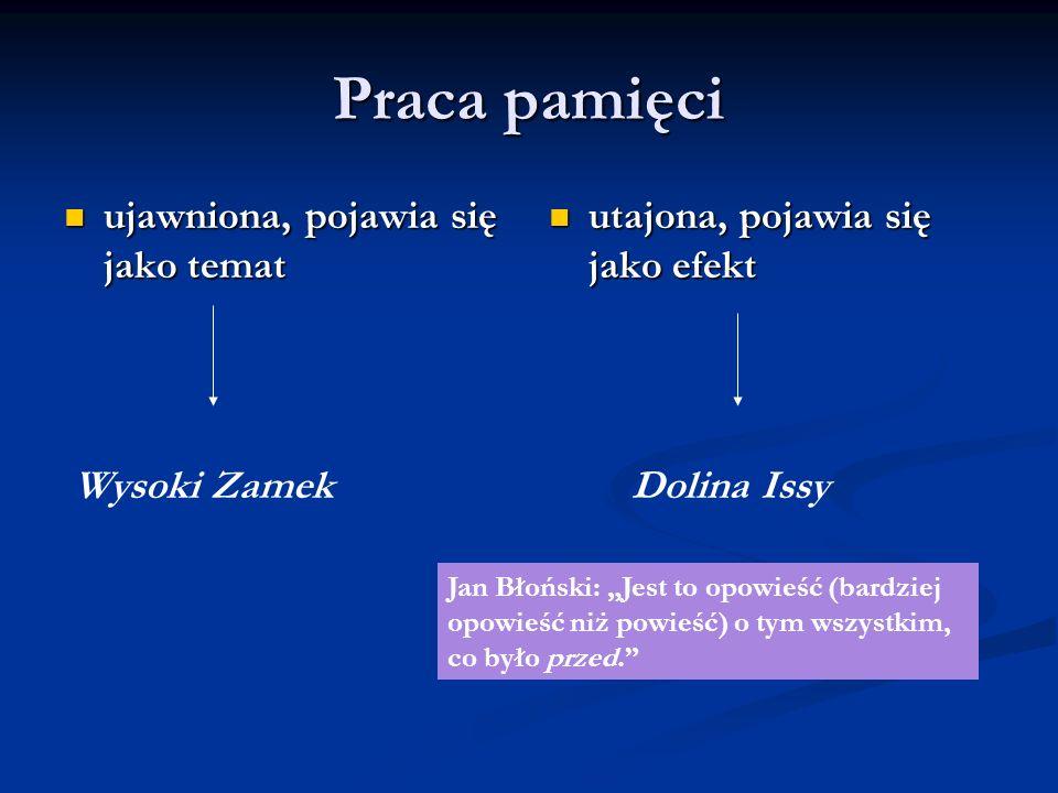 Praca pamięci ujawniona, pojawia się jako temat ujawniona, pojawia się jako temat utajona, pojawia się jako efekt Wysoki ZamekDolina Issy Jan Błoński: