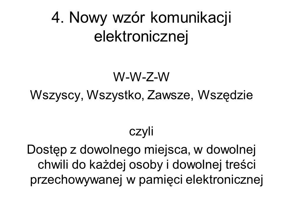4. Nowy wzór komunikacji elektronicznej W-W-Z-W Wszyscy, Wszystko, Zawsze, Wszędzie czyli Dostęp z dowolnego miejsca, w dowolnej chwili do każdej osob