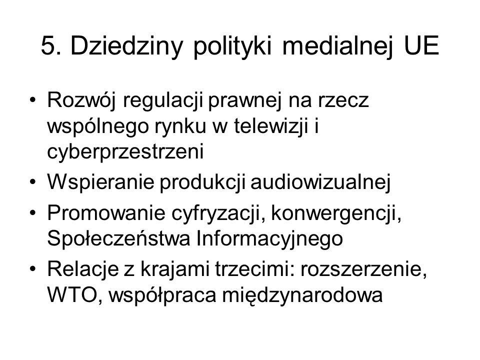 5. Dziedziny polityki medialnej UE Rozwój regulacji prawnej na rzecz wspólnego rynku w telewizji i cyberprzestrzeni Wspieranie produkcji audiowizualne