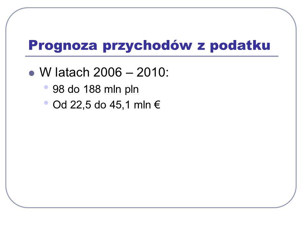 Prognoza przychodów z podatku W latach 2006 – 2010: 98 do 188 mln pln Od 22,5 do 45,1 mln