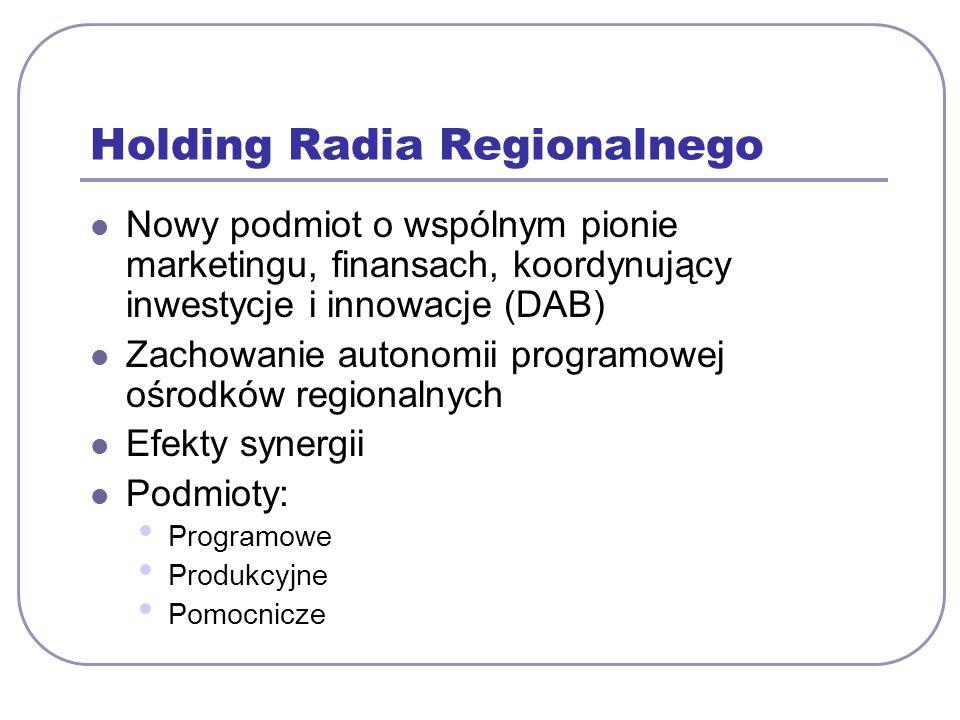 Holding Radia Regionalnego Nowy podmiot o wspólnym pionie marketingu, finansach, koordynujący inwestycje i innowacje (DAB) Zachowanie autonomii programowej ośrodków regionalnych Efekty synergii Podmioty: Programowe Produkcyjne Pomocnicze