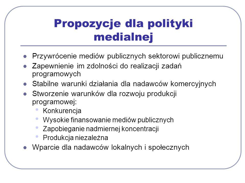 Propozycje dla polityki medialnej Przywrócenie mediów publicznych sektorowi publicznemu Zapewnienie im zdolności do realizacji zadań programowych Stabilne warunki działania dla nadawców komercyjnych Stworzenie warunków dla rozwoju produkcji programowej: Konkurencja Wysokie finansowanie mediów publicznych Zapobieganie nadmiernej koncentracji Produkcja niezależna Wparcie dla nadawców lokalnych i społecznych