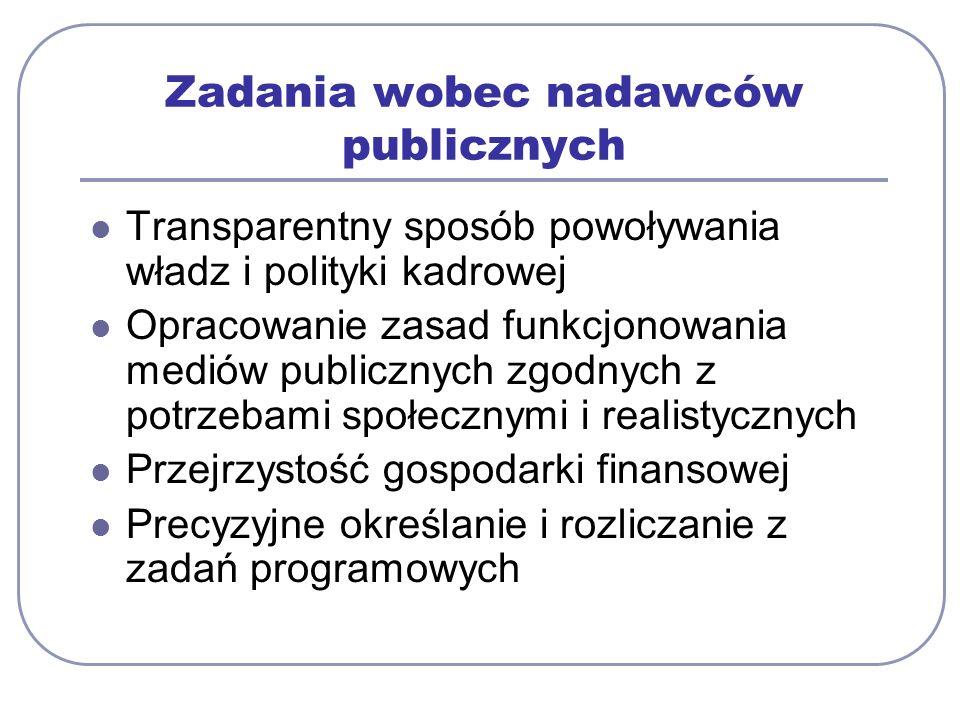 Zadania wobec nadawców publicznych Transparentny sposób powoływania władz i polityki kadrowej Opracowanie zasad funkcjonowania mediów publicznych zgodnych z potrzebami społecznymi i realistycznych Przejrzystość gospodarki finansowej Precyzyjne określanie i rozliczanie z zadań programowych