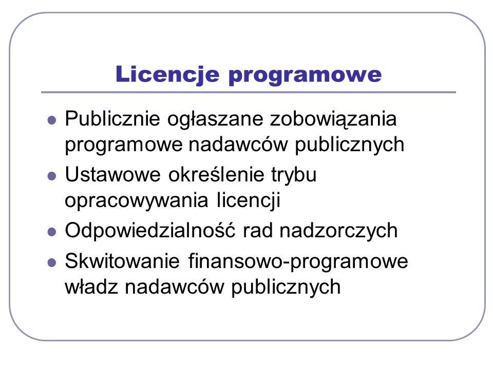 Licencje programowe Publicznie ogłaszane zobowiązania programowe nadawców publicznych Ustawowe określenie trybu opracowywania licencji Odpowiedzialnoś