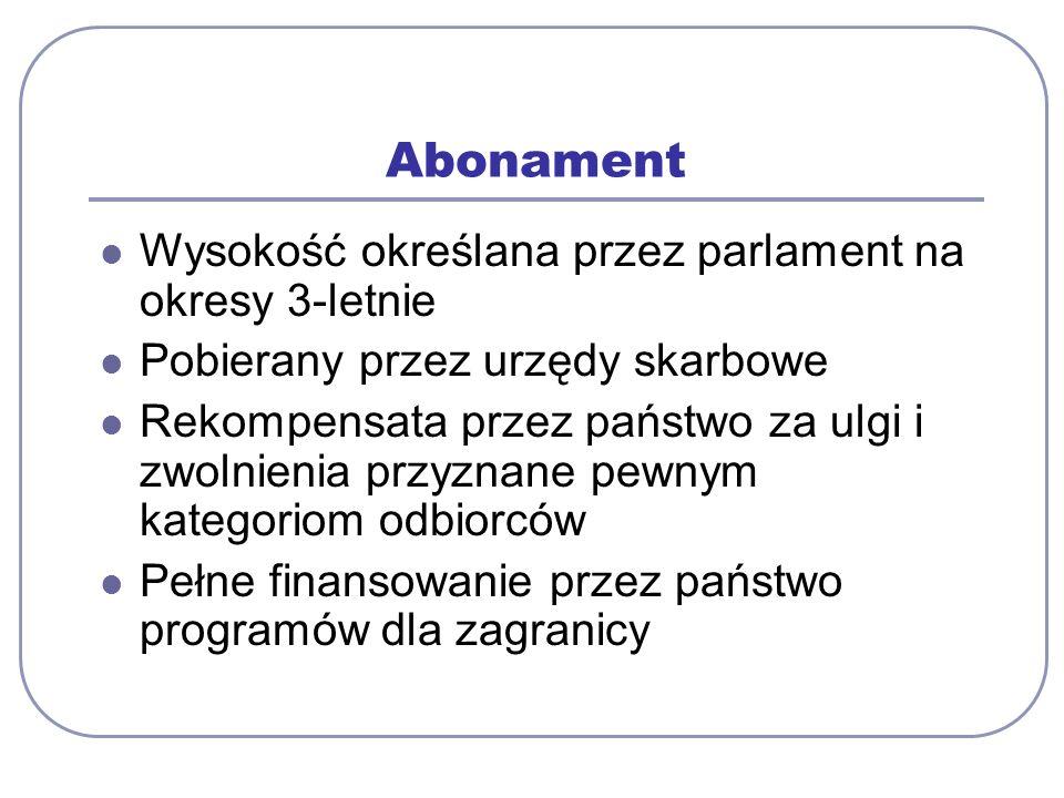 Abonament Wysokość określana przez parlament na okresy 3-letnie Pobierany przez urzędy skarbowe Rekompensata przez państwo za ulgi i zwolnienia przyznane pewnym kategoriom odbiorców Pełne finansowanie przez państwo programów dla zagranicy