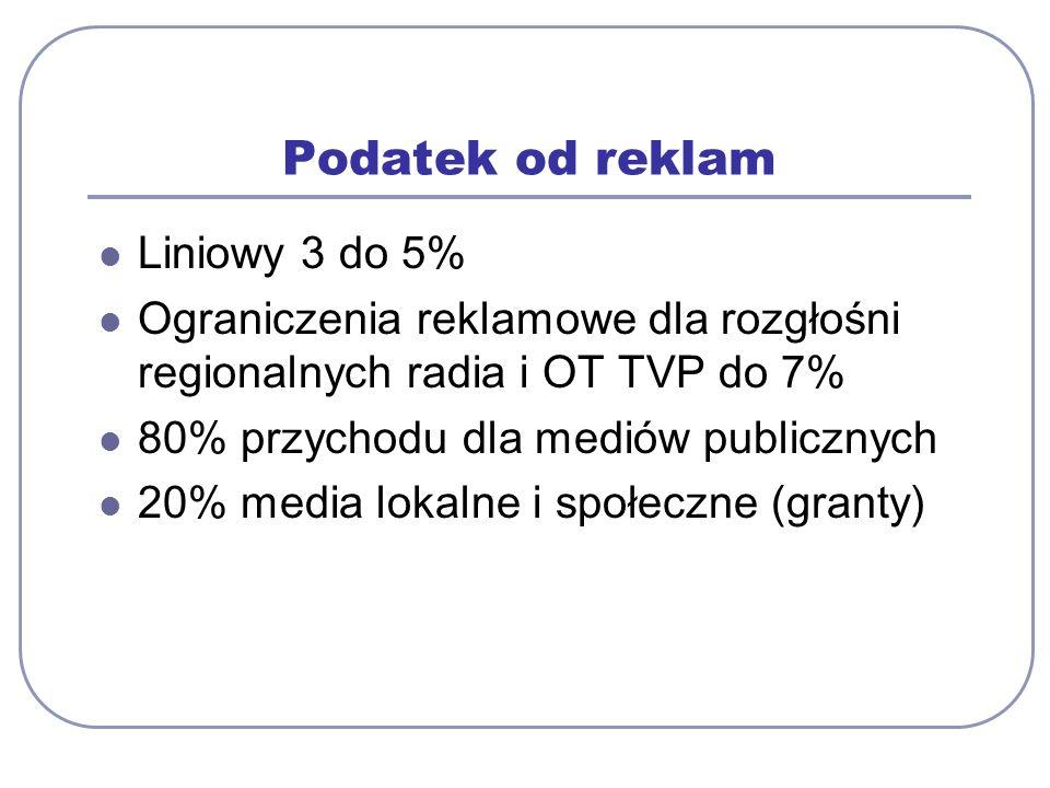 Podatek od reklam Liniowy 3 do 5% Ograniczenia reklamowe dla rozgłośni regionalnych radia i OT TVP do 7% 80% przychodu dla mediów publicznych 20% media lokalne i społeczne (granty)