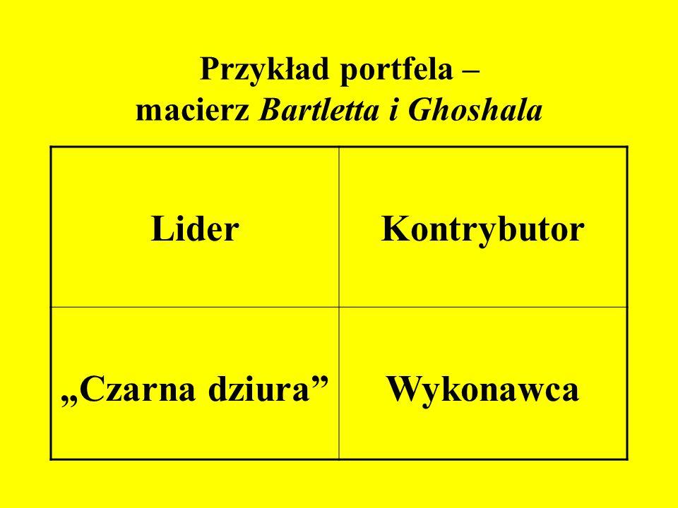 Przykład portfela – macierz Bartletta i Ghoshala LiderKontrybutor Czarna dziuraWykonawca