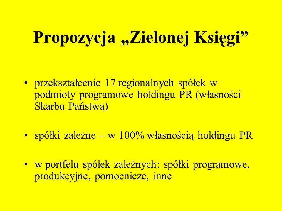 Propozycja Zielonej Księgi przekształcenie 17 regionalnych spółek w podmioty programowe holdingu PR (własności Skarbu Państwa) spółki zależne – w 100%