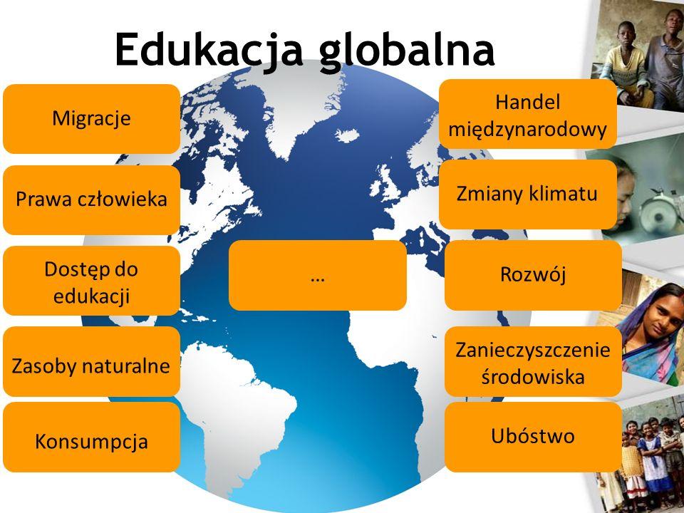 Edukacja globalna Migracje Prawa człowieka Dostęp do edukacji Rozwój Handel międzynarodowy Zmiany klimatu Zasoby naturalne Zanieczyszczenie środowiska