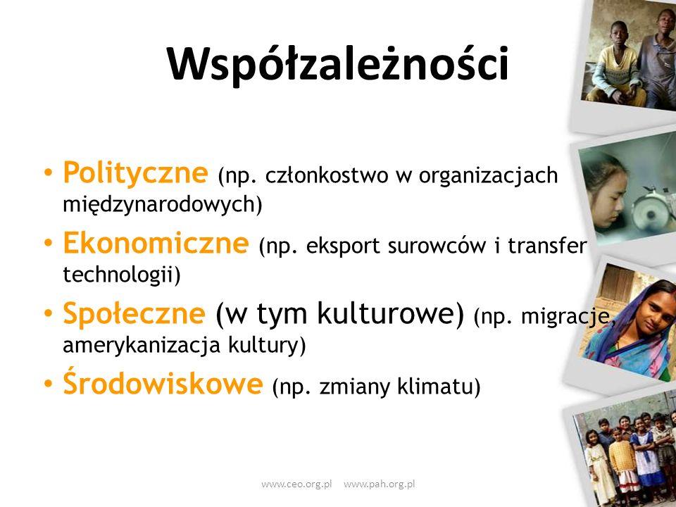 Polityczne (np. członkostwo w organizacjach międzynarodowych) Ekonomiczne (np. eksport surowców i transfer technologii) Społeczne (w tym kulturowe) (n