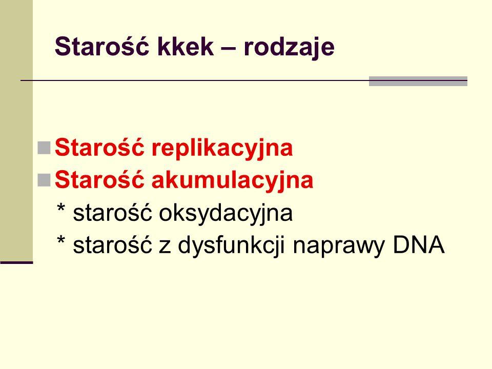 Starość kkek – rodzaje Starość replikacyjna Starość akumulacyjna * starość oksydacyjna * starość z dysfunkcji naprawy DNA