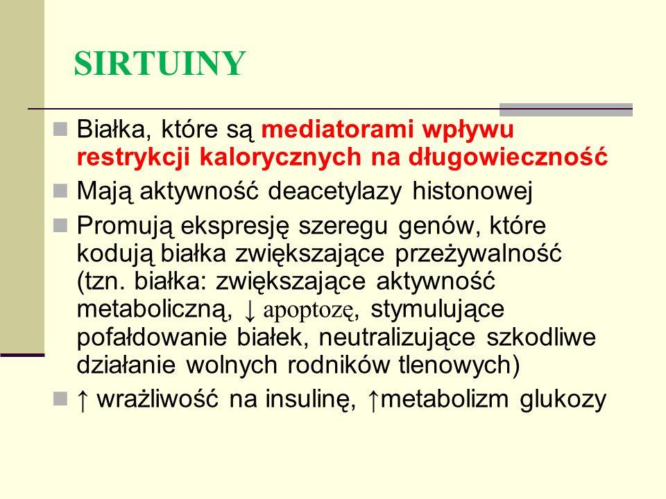 SIRTUINY Białka, które są mediatorami wpływu restrykcji kalorycznych na długowieczność Mają aktywność deacetylazy histonowej Promują ekspresję szeregu