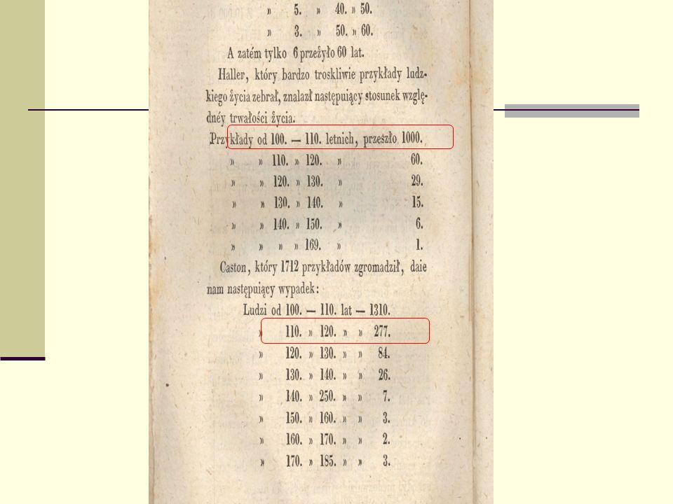Replikacja kkek Po określonej liczbie podziałów wszystkie kki somatyczne zostają zatrzymane w końcowym stadium (starość kki) gdzie już dalej dzielić się nie mogą (np.