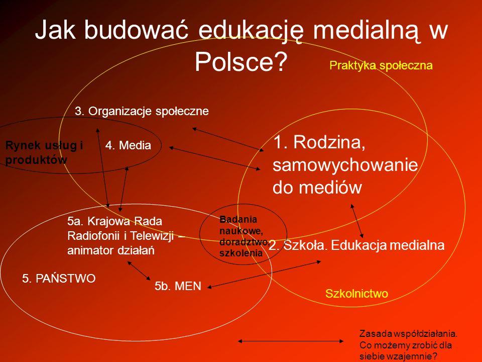Jak budować edukację medialną w Polsce? 1. Rodzina, samowychowanie do mediów 2. Szkoła. Edukacja medialna 5a. Krajowa Rada Radiofonii i Telewizji – an