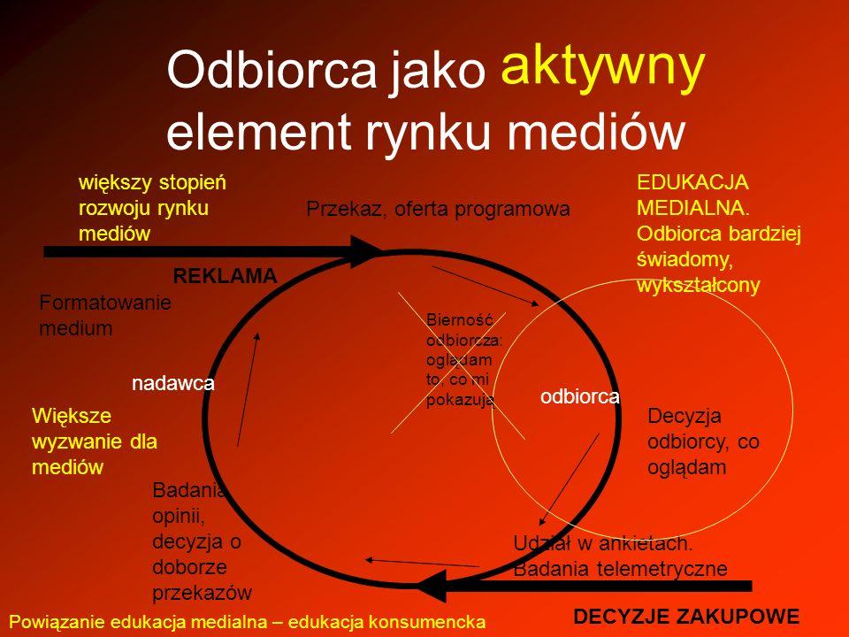 Odbiorca jako element rynku mediów nadawca odbiorca Badania opinii, decyzja o doborze przekazów Formatowanie medium Przekaz, oferta programowa Decyzja