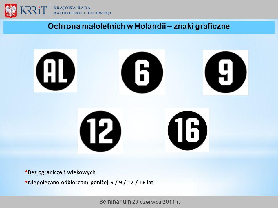 Bez ograniczeń wiekowych Niepolecane odbiorcom poniżej 6 / 9 / 12 / 16 lat Ochrona małoletnich w Holandii – znaki graficzne Seminarium 29 czerwca 2011
