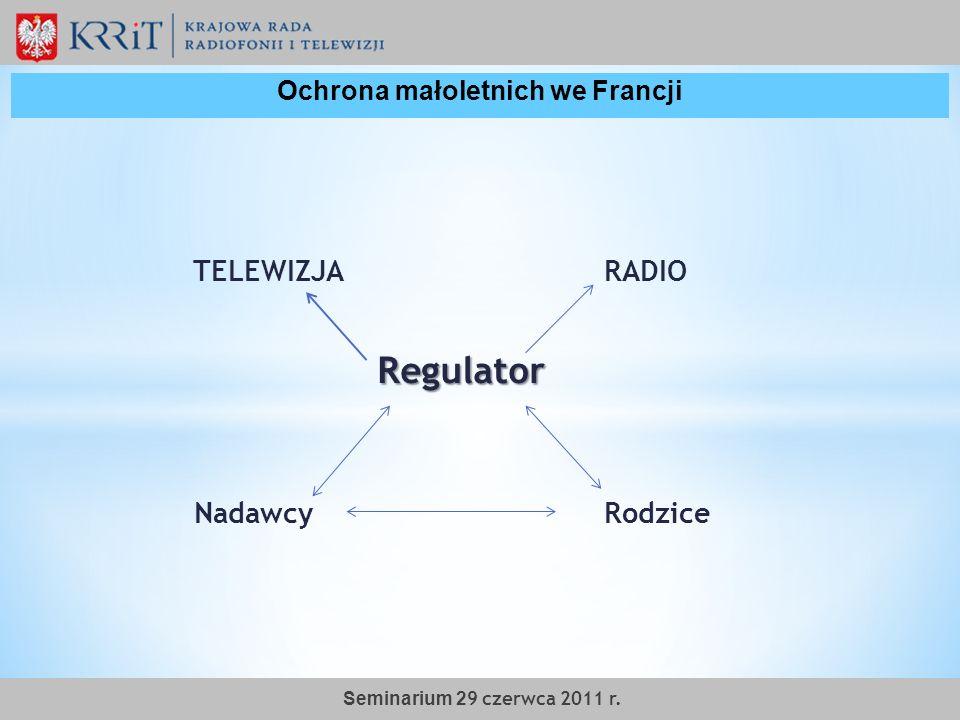 TELEWIZJA RADIORegulator Nadawcy Rodzice Ochrona małoletnich we Francji Seminarium 2 9 czerwca 2011 r.