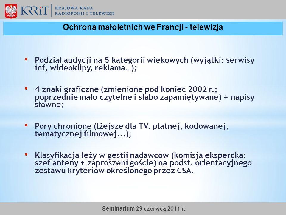 Podział audycji na 5 kategorii wiekowych (wyjątki: serwisy inf, wideoklipy, reklama…); 4 znaki graficzne (zmienione pod koniec 2002 r.; poprzednie mał