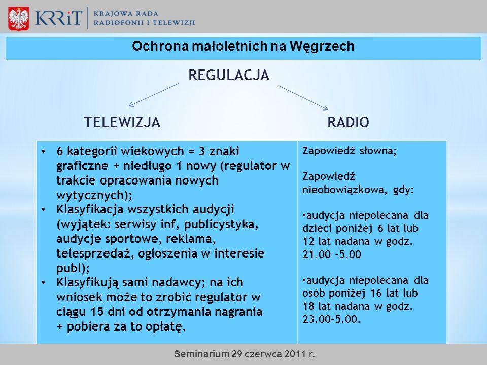 REGULACJA TELEWIZJARADIO 6 kategorii wiekowych = 3 znaki graficzne + niedługo 1 nowy (regulator w trakcie opracowania nowych wytycznych); Klasyfikacja